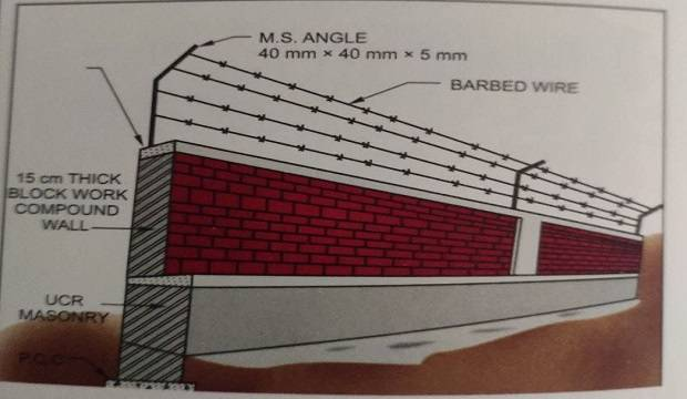 DETAILS OF COMPOUND WALL with barbed wire