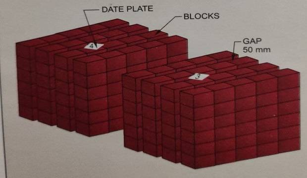 Stacking of bricks in yard ground