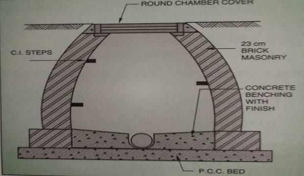 details round chamber