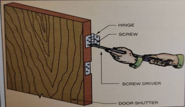 fixing of hinges