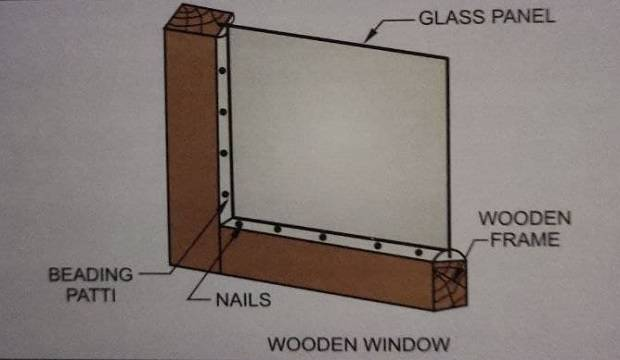 procedure of glass fixing wooden frame