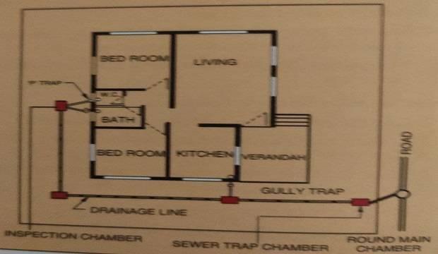sanitary drainage system