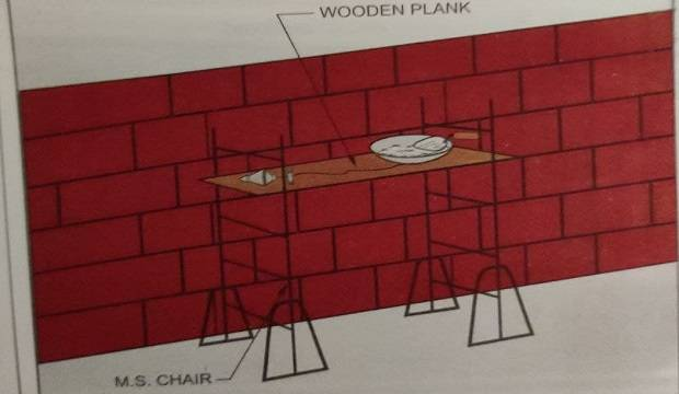 scaffolding internal plastering