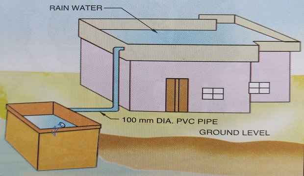rain water harvesting structure